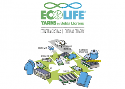 ecolife-yarns